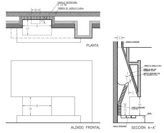Chimenea con hogar abierto ad arquitectura - Medidas chimenea ...