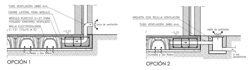 Ventilaci n del forjado sanitario ad arquitectura for Soluciones tecnico sanitarias